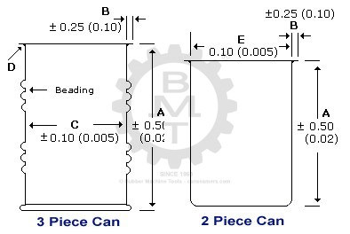 can seamer standards, can standards, seaming machine, tin sealing machine, tin packing machine, tin packer
